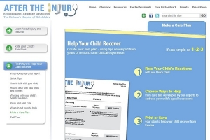 Evidence-based tools and resources - AfterTheInjury.org
