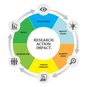 Research. Action. Impact.