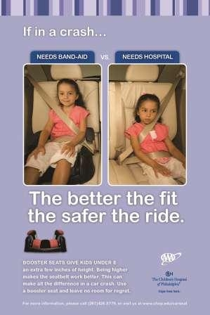 Boosting Restraint Norms - child passenger safety- CHOP CIRP