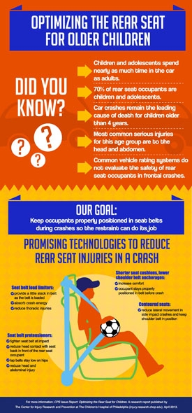 CPS Issue Report Infographic