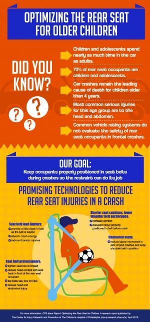 Optimizing the Rear Seat for Older Children - Child Passenger Safety