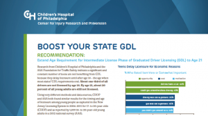 Boost Your State GDL