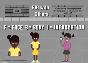 Bullying Prevention Program | FBI strategy