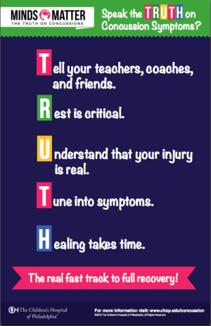 png of Speak the Truth on Concussion infographic