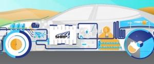 improve teen driver behaviors-SHRP2