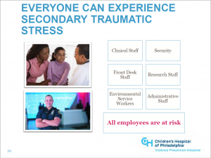 Secondary Traumatic Stress For >> New Resource Alert Secondary Traumatic Stress Webinar Recording Cirp